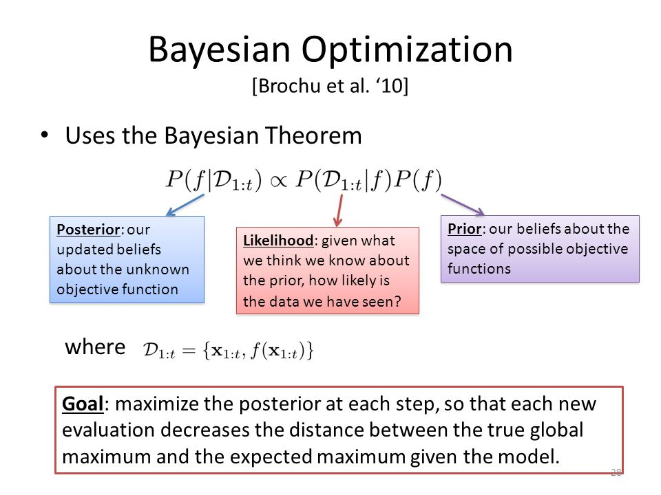 Bayesian Optimization [Brochu et al. '10]
